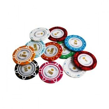 monte_carlo_poker_room_sample_set_1